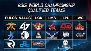 Les équipes qualifiées pour le mondial 2015