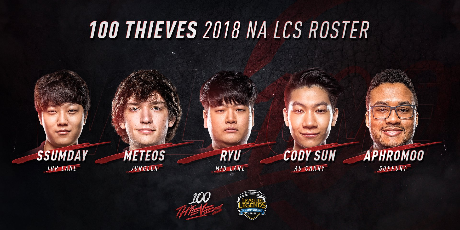 100Thieves-lol-2018