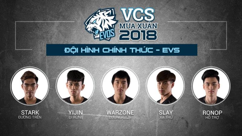 Evos Esports roster