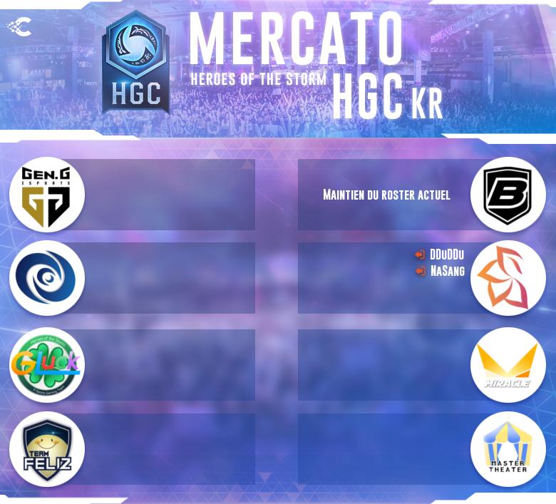 HGC 2018 KR