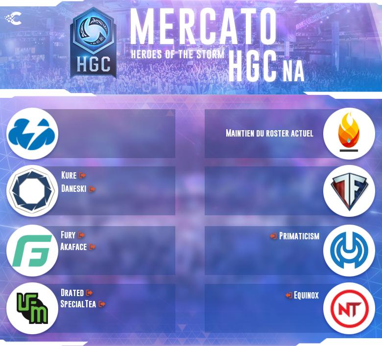 HGC 2018 NA