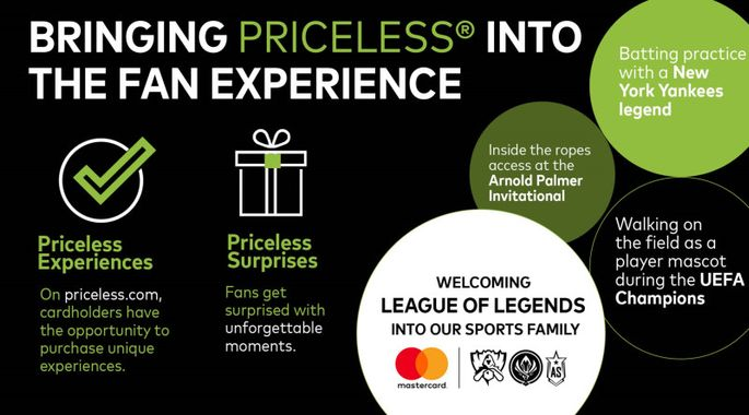 """Priceless Experiences"" par Mastercard"
