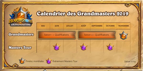 calendrier grandmasters 2019