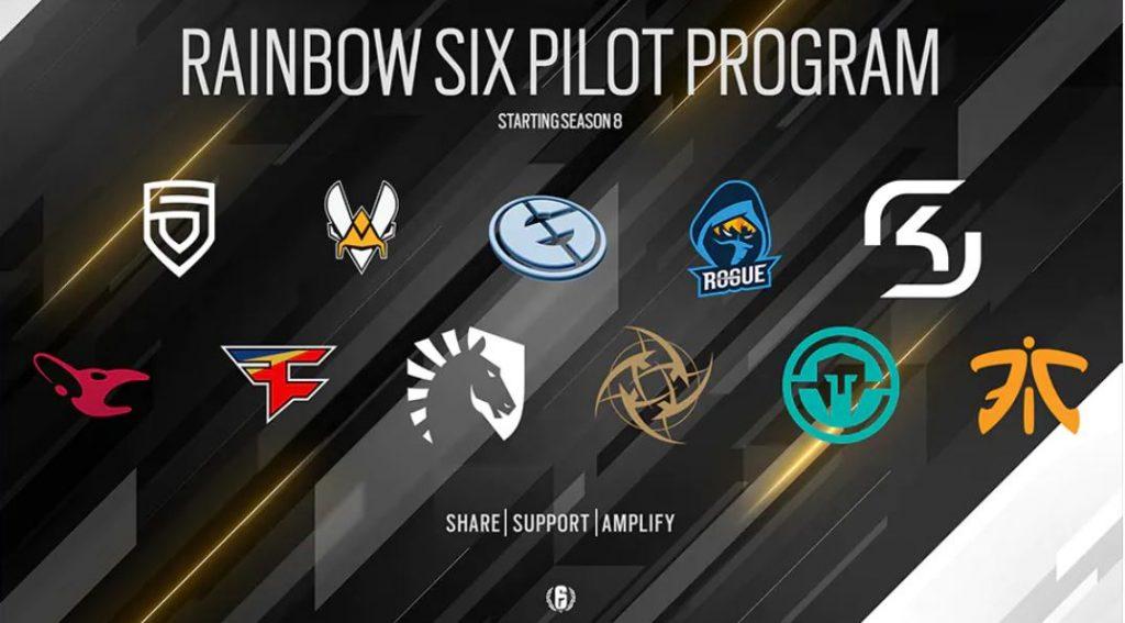 rainbox 6 programme pilote