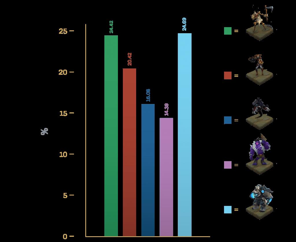 results-vote-world