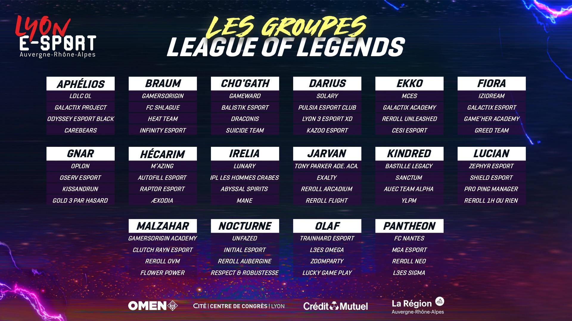 groupes league of legends lyon e-sport 2020