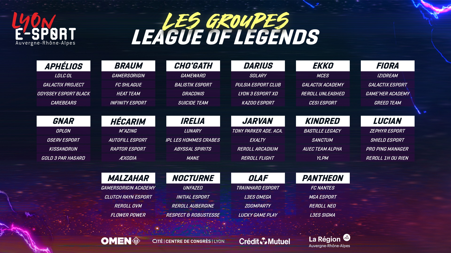 groupes league of legends lyon e-sport 2020