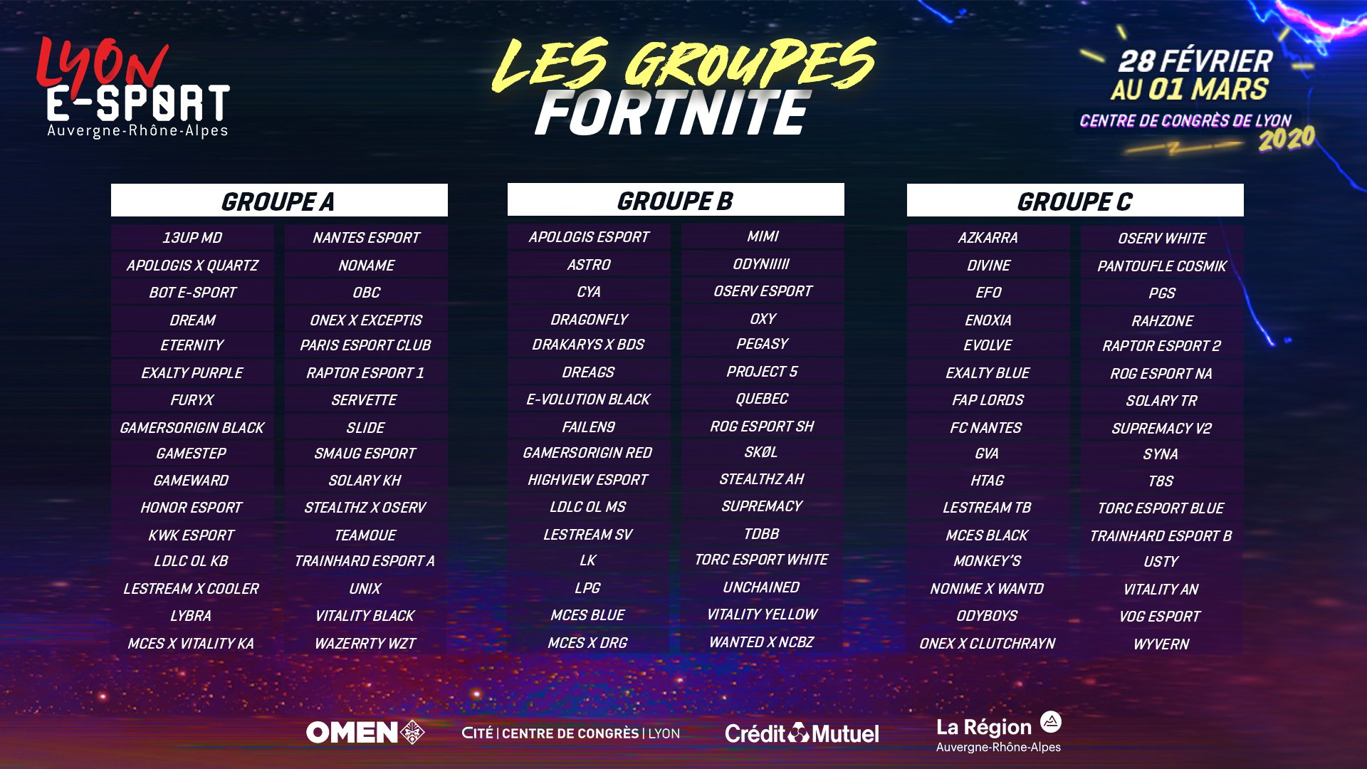 tournoi fortnite de la lyon e-sport 2020