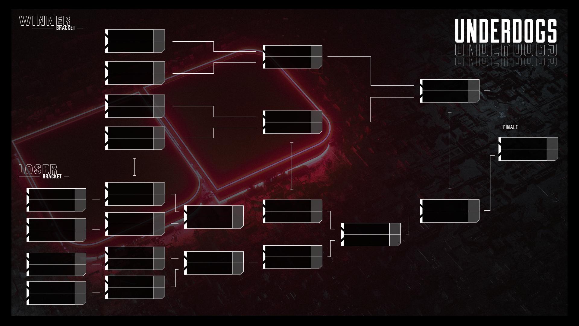 underdogs-format-2020-starcraft-II