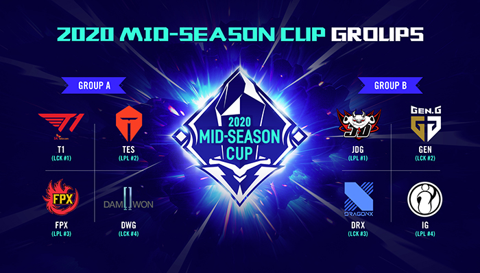 mid-season cup groupes