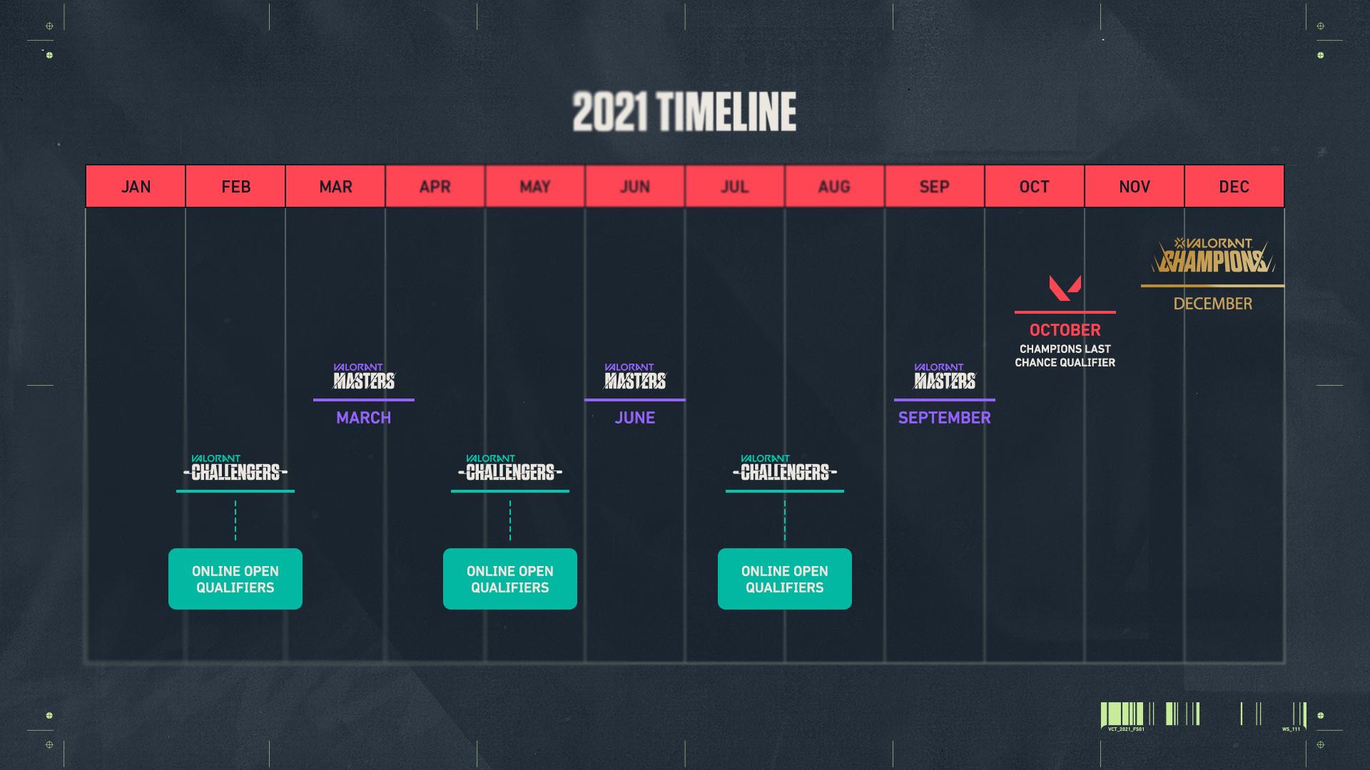calendrier valorant champions tour